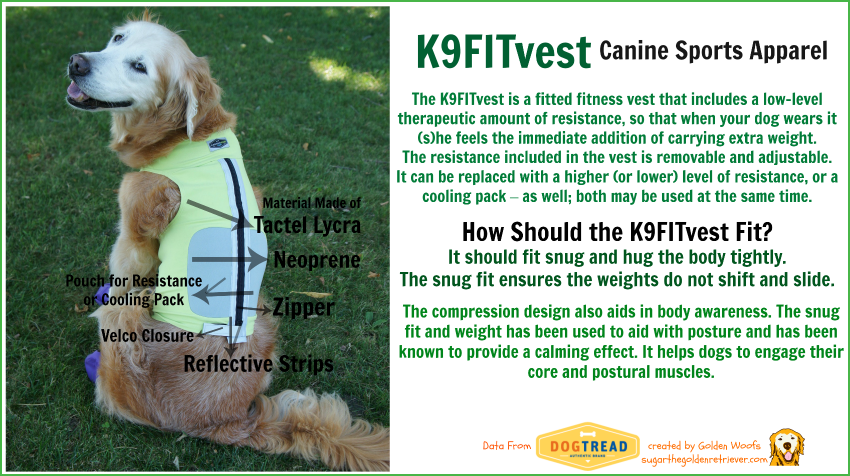 Fit and Parts of K9FITvest
