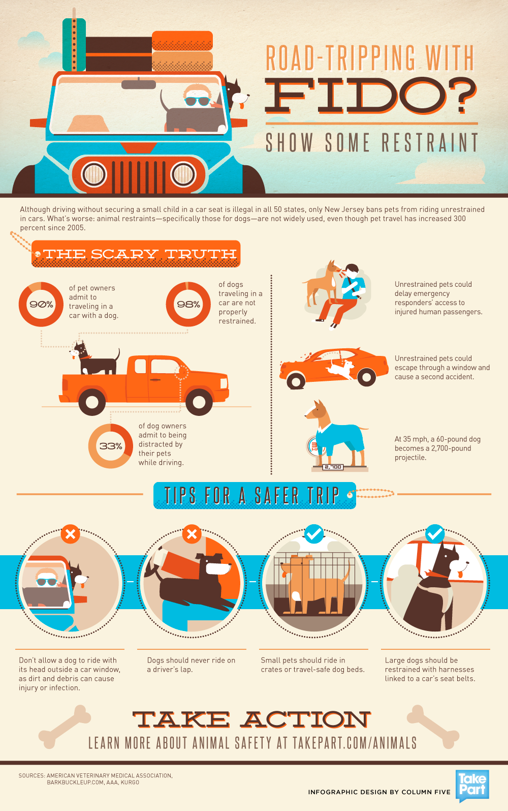 Infographic: Road Trip Safety With Your Dog