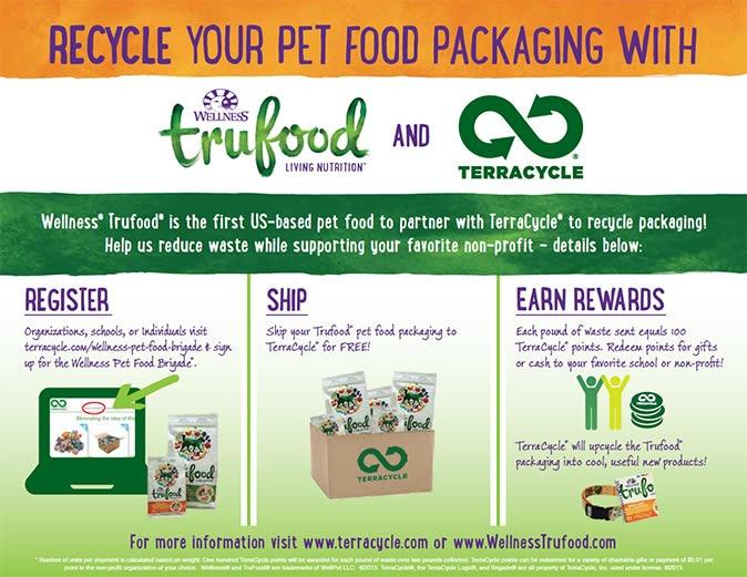 terracycle Wellness Pet Food