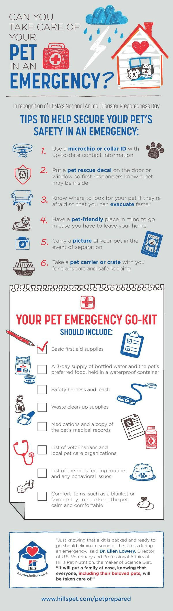 Infographic Pet-Preparedness